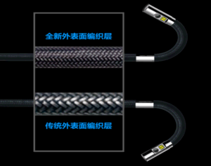 Industrial Endoscopes with 360 Degrees Joystick Control, 5.0′′ LCD, 1.5m Testing Cable pictures & photos