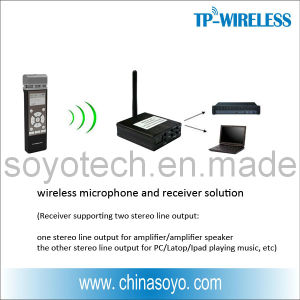 RF Wireless Microphones Solution to Classroom Audio System pictures & photos