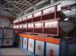 Heat Treatment Furnace Manufacturing