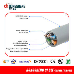 High Quality LAN Cable UTP CAT6A pictures & photos
