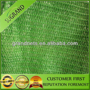 UV Stabilized Greenhouse Agricultural Use Shade Netting pictures & photos