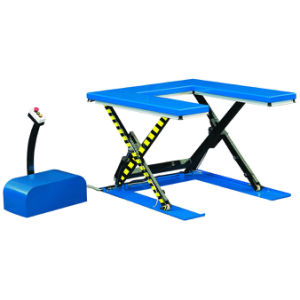 ′u′ Shape Low Profile Electric Hydraulic Lift Table pictures & photos