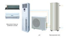 Heat Recovery Heat Pump-Domestic Unis pictures & photos