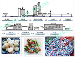 Milk Candy Making Machine pictures & photos