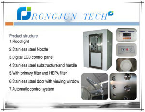 Automatic Control Operation Airshower for Clean Room pictures & photos