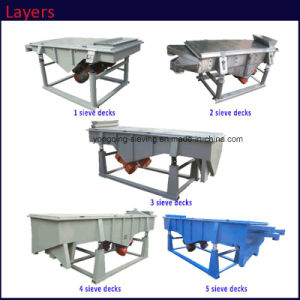 Dzsf Series Standard Solid or Liquid Linear Vibration Screen pictures & photos