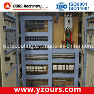 Advanced PLC Control Electric Control System for Painting Line pictures & photos