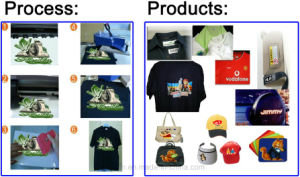 Dark Heat Transfer Paper for Eco-Solvent Printer Use pictures & photos