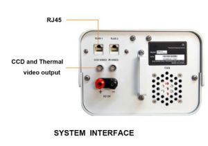 Long Range IR Thermal Imaging Camera for Temperature Detection pictures & photos