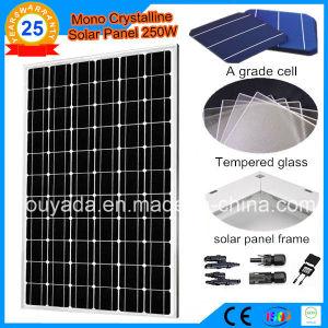Monocrystalline PV Solar Panel Module 250W pictures & photos