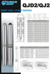 Submersible Deep Well Pump (QJD2 Series) pictures & photos
