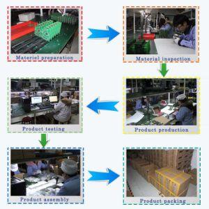 Router Supplier WiFi Gpon Ont Fiber Optic Epon Modem pictures & photos