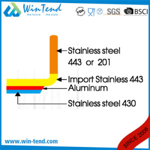 03 Style Stainless Steel Heat Conduction Impact Bonding Sandwich Type Combine Bottom Cooking Pot pictures & photos