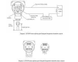 QT-B108 Explosion-Proof Temperature Sensor pictures & photos