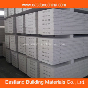 Chinese Hebel Power Panel pictures & photos