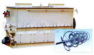 Leaf Horizontal Double Helical Ribbon Mixer (SLHY0.5) pictures & photos