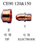 Welding Forums Ce120 90&150 Air Plasma Parts pictures & photos