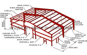 Industrial Shed Designs Prefabricated Metal Building Construction Projects pictures & photos