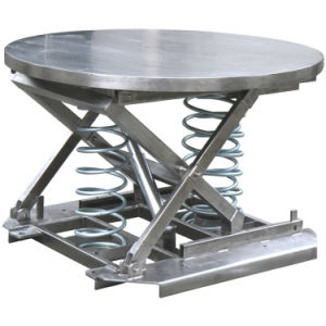 Stainless Steel Pallet Leveller pictures & photos