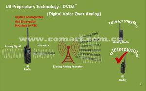 30-88MHz Low Band Digital P25&DMR&Analog Two Way Radio with CE/FCC/IC