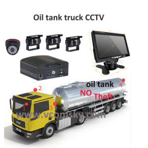 Local Government Demand Vehicle Mobile DVR with HDD& SD Card pictures & photos