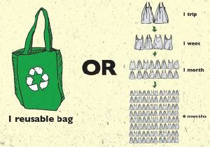 Non Woven Fabric Bag Machine pictures & photos