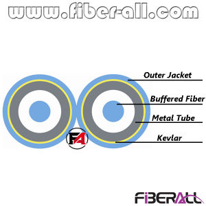 Duplex Indoor Armoured Cable with Spiral Metal Tube Tight Buffer pictures & photos