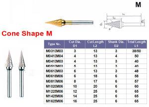 Cone Shape Carbide Burrs (Type M) pictures & photos