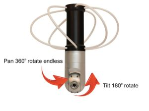 CCTV Push Rod Chimney Inspection Camera System pictures & photos