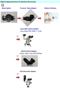 Video Acquisition System for Operating Microscope pictures & photos