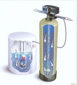 Chunke FRP Water Softener with Best Price and Quality Ck-Sf-1000L/H pictures & photos