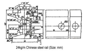 Hot Selling 24kg Light Railway Steel Rail Supplier in China pictures & photos