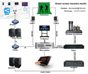 "Broadcasting Equipment Trackless Virtual Studio Software 3D ""Mtv Style"" Green Screen Music Video Recording System \ Karaoke Vending Machine"