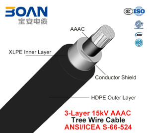 Tree Wire Cable 15 Kv 3-Layer AAAC (ANSI/ICEA S-66-524) pictures & photos