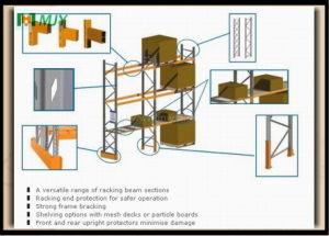 Heavy Duty Storage High Pallet Rack Mjy-Zpr01 pictures & photos