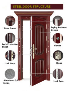 Security Door, Entrance Door, Metal Door pictures & photos