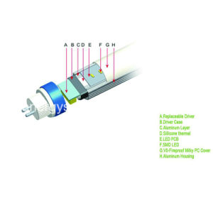 Internal Driver 150lm/W No Flickering T5 Tube High Quality LED T5 Tube pictures & photos