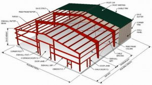 The Low Cost Steel Structure Builidng pictures & photos