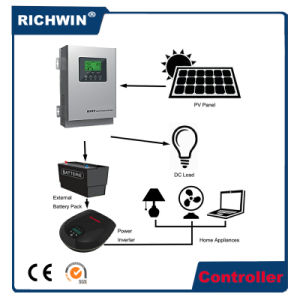 45/60/80A Intelligent LCD MPPT Solar Charge Controller pictures & photos