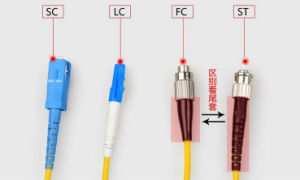 Manufacturer LC/APC-LC/APC Fiber Optic Simplex Fiber Optical Jumper patch cord pictures & photos