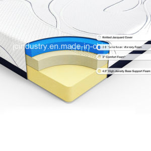 High Density Foam Mattress pictures & photos