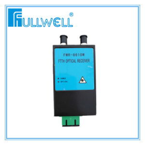 CATV FTTH AGC Optical Receiver pictures & photos
