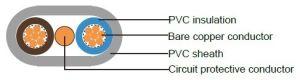 Multi-Core Flexible Cables-6241y/6242y/ 6243y to BS 6004 pictures & photos