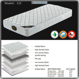 Double Bed Mattress, Knitted Fabric Mattress (121) pictures & photos