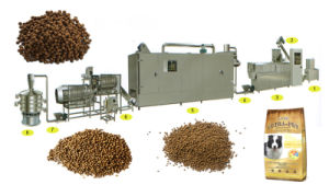 Manufacturer Supplier Pet Food Machine/Dog/Cat/Bird/Fish Processing Line Extruder pictures & photos