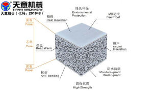 Light Weight Composite Cement Wall Panel/Composite Wall Board pictures & photos