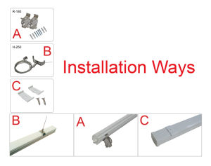 IP65 45W Waterproof Triproof Connectable Industrial LED Light pictures & photos