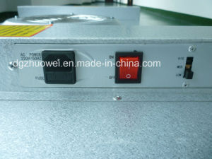 High Efficiency and Easy Installation Fan Filter Unit 2′ X 4′ FFU pictures & photos