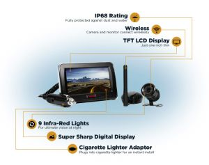 4.3′′ Wireless Backup Camera System pictures & photos