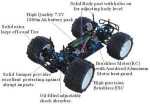 1/8th Brushless Electric Powered off Road Truck pictures & photos